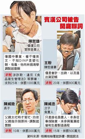 宾汉公司被告开庭辩词。图片来源:台湾媒体