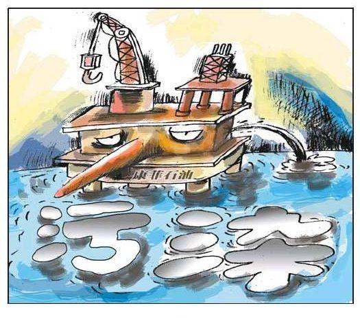 环境污染简笔画