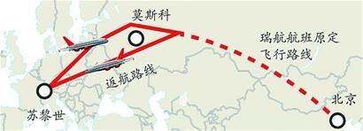 瑞航航班线路图
