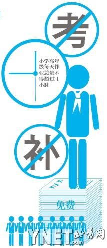 北京市小学取消期中v小学小学海口招生简章图片