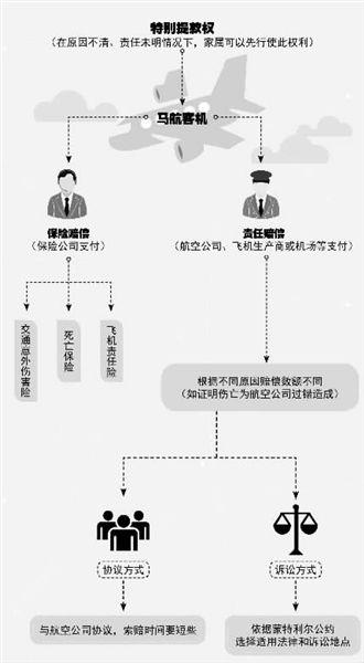 示意图 王鲁坤/制图