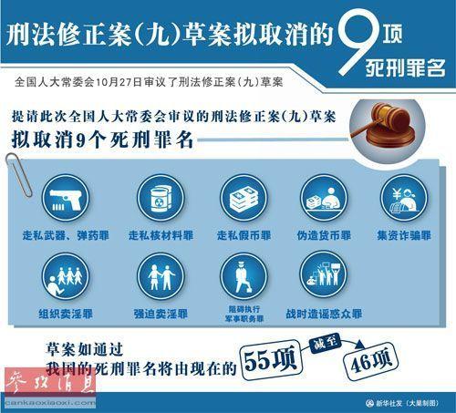 图表:刑法修正案草案(九)拟取消的9项死刑罪名 新华社发