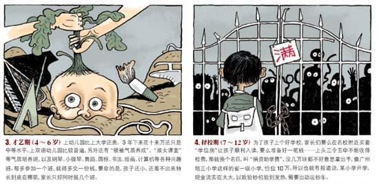 中国人成长链的变异:渴望成功无法成人(组图)