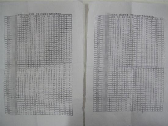 安徽教材门续:最差期中成绩与教育部门不作为