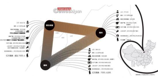 """中国""""煤炭金三角"""":上万名亿万富豪的""""出生地"""""""