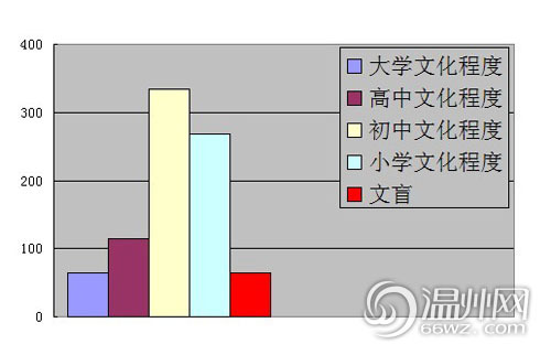 人口普查常住人口_常住人口登记卡