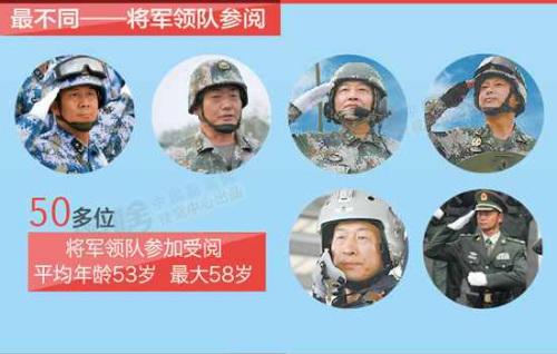 一文看懂:抗战阅兵全部流程公布