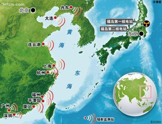 中国核辐射检测预警系统总动员