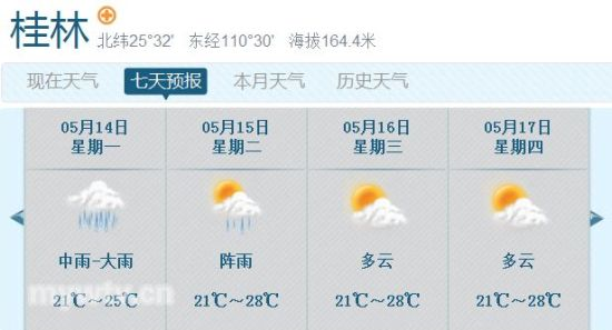 14—17日)天气预报图-广西田林遭遇大旱 未来仍无明显降水