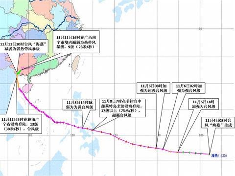 """第30号台风""""海燕""""路径图(11月4日至11日16时)"""