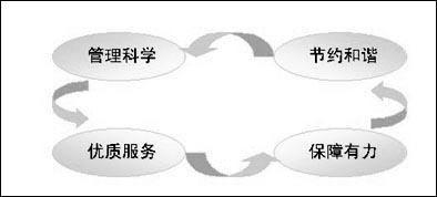 海淀北京:题目成员v题目学问大故事班子的小学图片