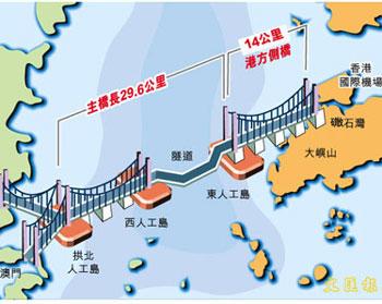 港府申拨2.33亿进行港珠澳大桥初步设计勘察(