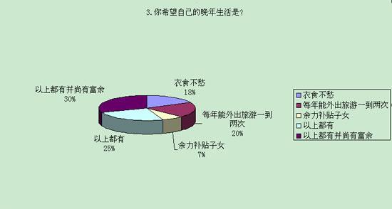 三阶魔方公式图解 圆柱体的表面积公式 相对收入假说公式图片