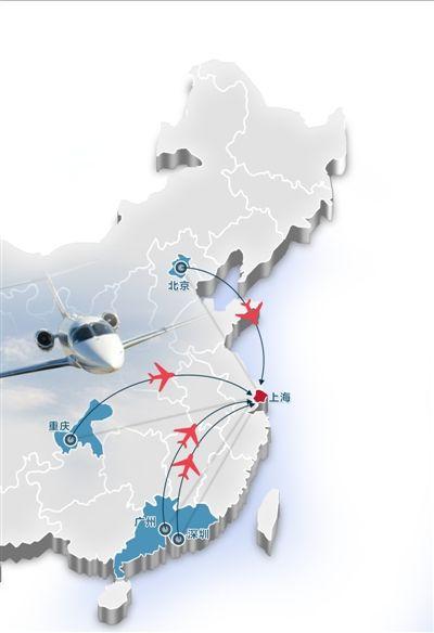 上海飞机规定航线图