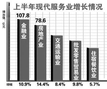 2019合肥上半年gdp_合肥地铁