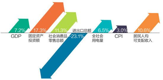 2021广东各市一季度gdp_2020广东21市gdp