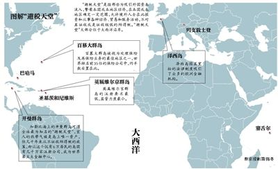 中国开展国际情报交换 围剿跨国避税