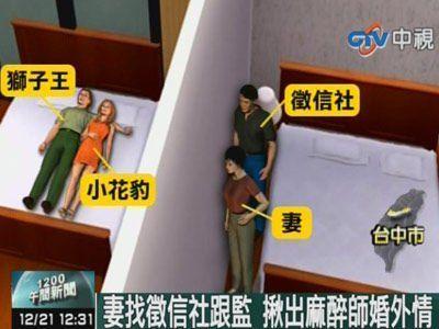 亚洲性爱图片_台湾医生与小三签\