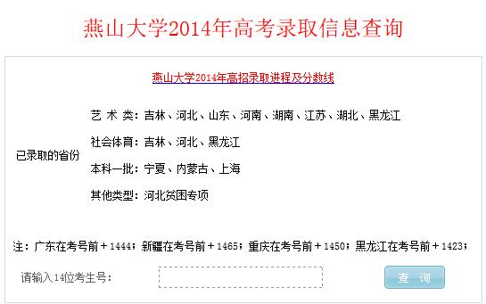 2014年燕山大学高考录取结果查询