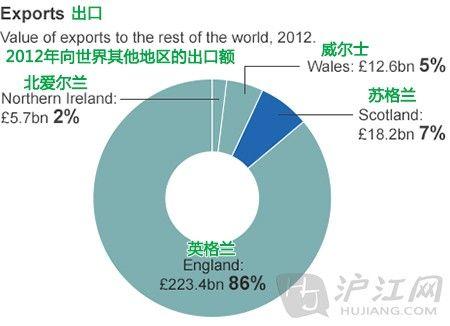 苏格兰gdp_英镑和日元惨跌美元借东风扶摇直上 全文