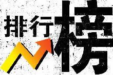 2014中国研究生院排行 北大清华复旦获三甲