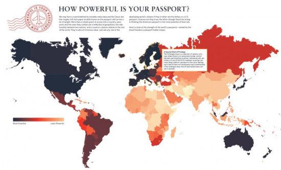How Powerful Is YourPassport