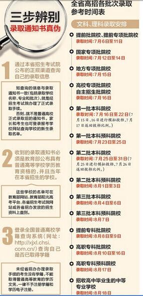 云南高考录取全面启动 预计21日征集一本志愿