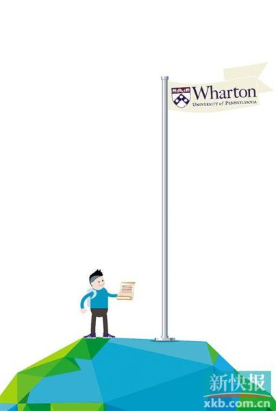 申请沃顿商学院