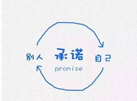做一个可托付的人吧,对别人的承诺,就是对自己的宣誓。