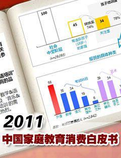 2011中国家庭教育消费白皮书