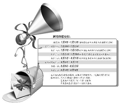 永利澳门网站 2