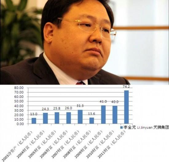 <b>No.11徐明</b>