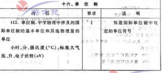 理综高考大纲48