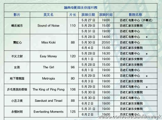 瑞典电影周北京地区放映时间表