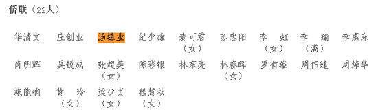 """图片为""""广东省政协常委会议审议通过十一届省政协委员名单""""部分截图。人民网图"""
