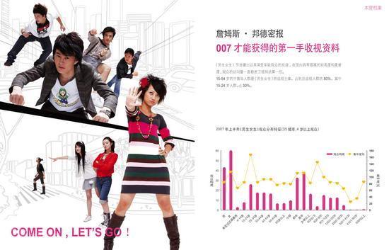 资料图片:浙江卫视《男生女生》宣传照(7)