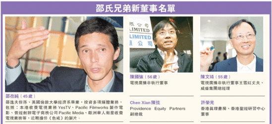 邵逸夫侄孙邵在纯成TVB新董事。