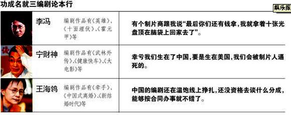 美国编剧协会罢工风波升级中国编剧大吐苦水
