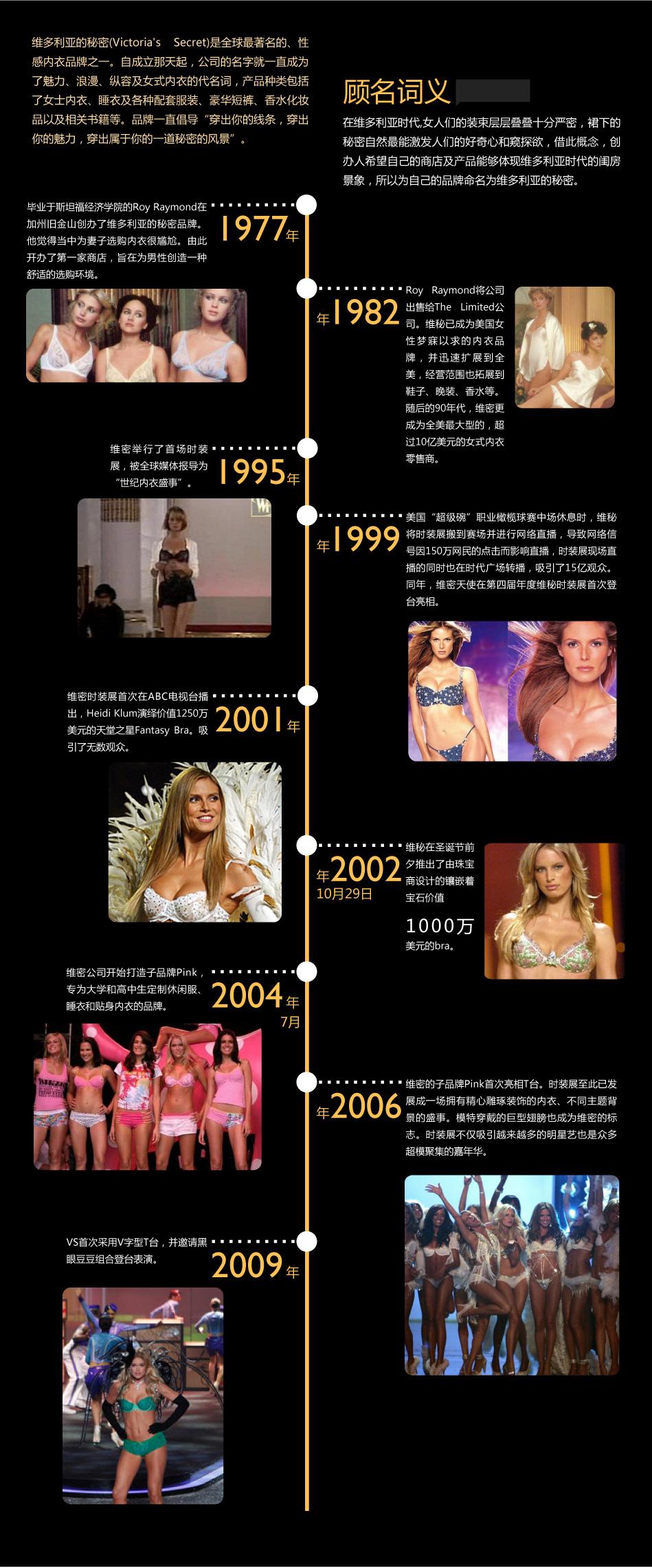 2013维多利亚的秘密年度大秀_新浪时尚_新浪网