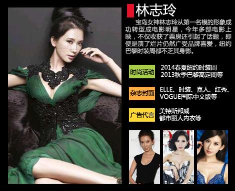 票选2013年度时尚女王_新浪时尚_新浪网