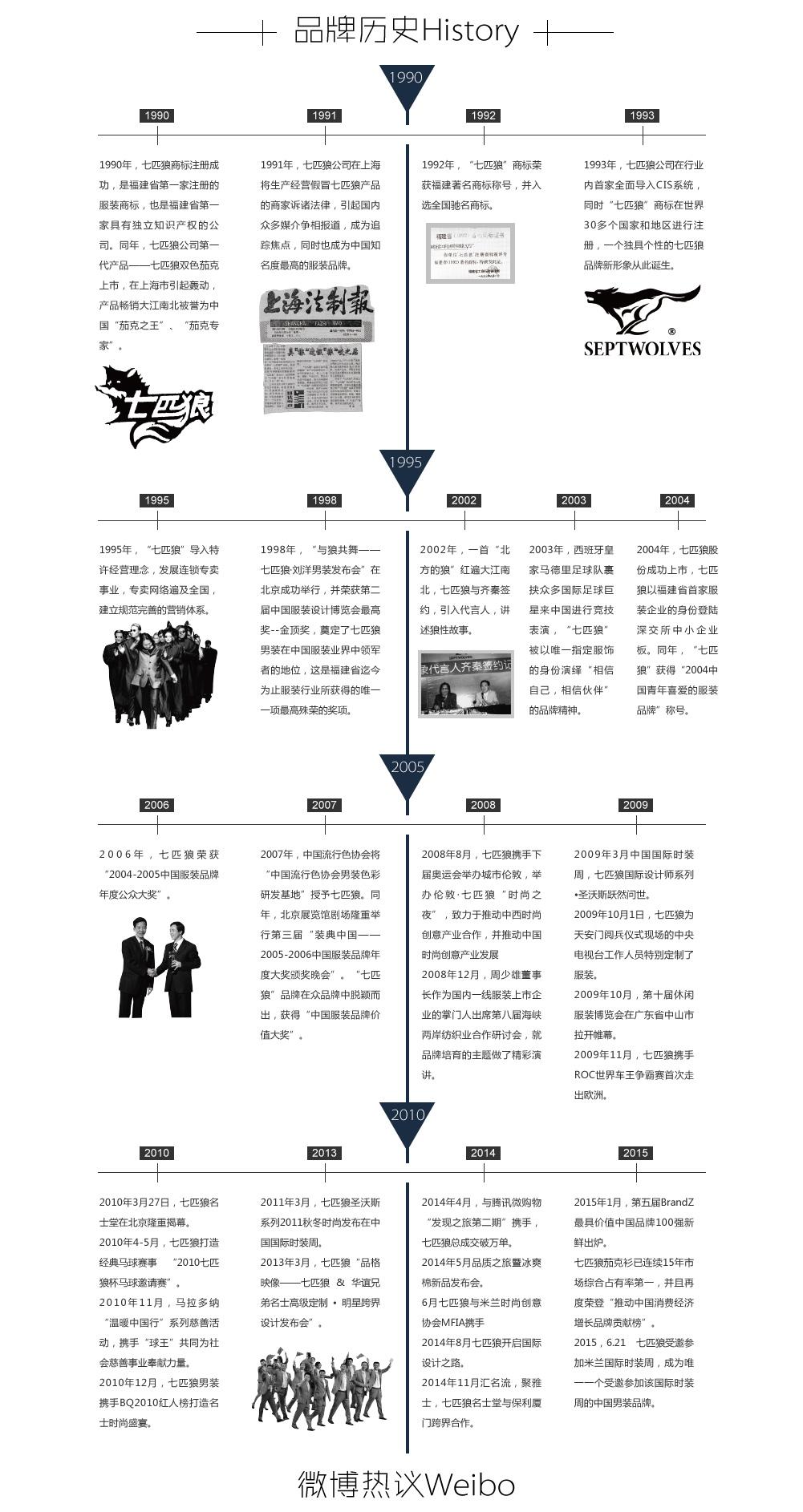浪琴180年时间史诗_新浪时尚_新浪网