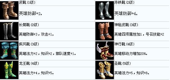 各种鞋子的图标
