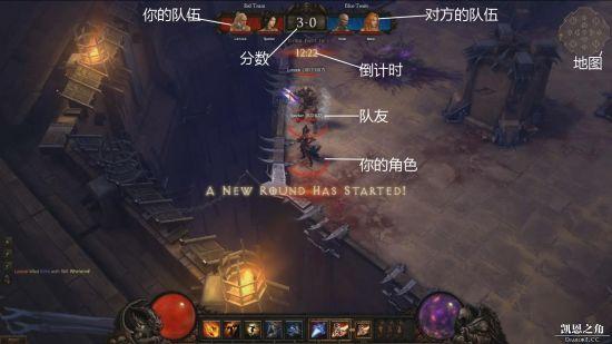 这是一场3V3的战斗,竞技场队伍会分蓝红两队,每个玩家的头顶都会显示该玩家的生命值