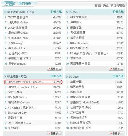 台湾 gamer.com 排名第一_20091009