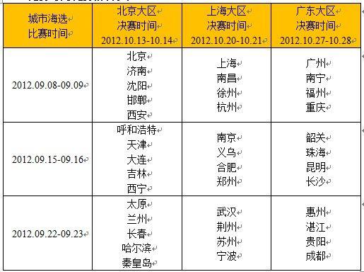 3V3比赛时间/比赛城市分布