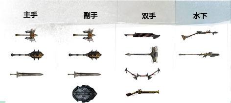 激战2战士武器