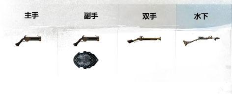 激战2工程师武器