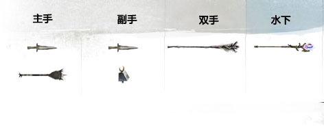 激战2元素使武器