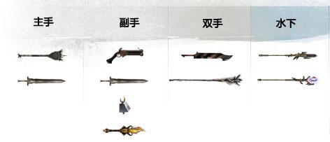 激战2幻术师武器