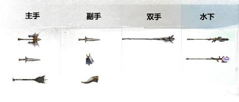激战2唤灵师武器